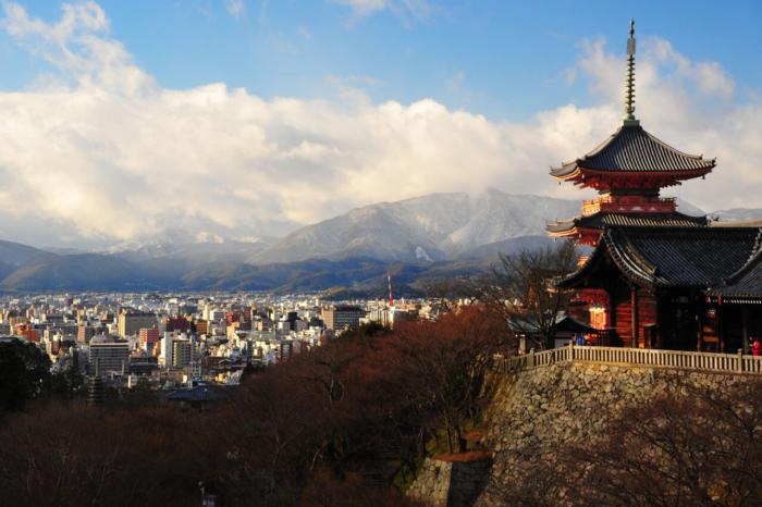 kioto-700x466